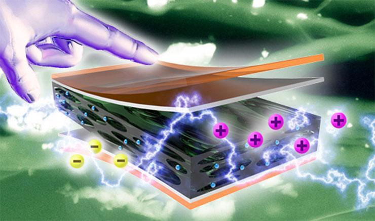 nanotechnologia-zoldenergia-feng-f8889b44e6 Olyan nanotechnológián alapuló eszközt fejlesztettek ki, mely energiát nyer az ember mozgásából