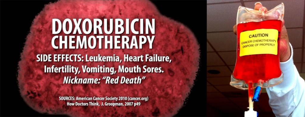 doxorubicin-kemoterapia