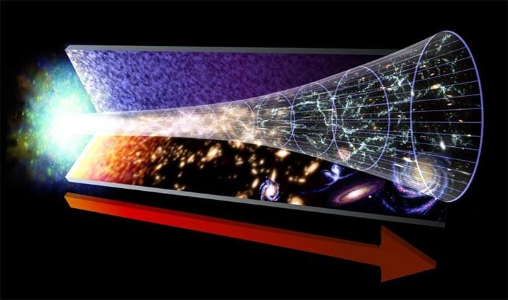 az-univerzum-tagulasa