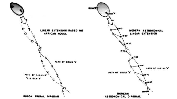 sziriusz-palyaja