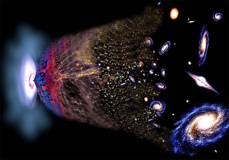 osrobbanas-galaxiksok-kialakulasa