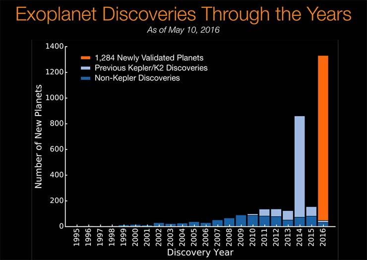 exoplanet-fefedezesek