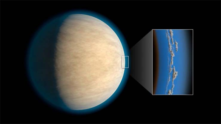 exobolygo-atmoszfera